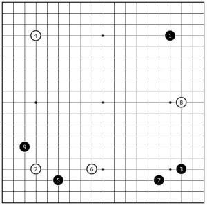 Figure 1 (1-9)