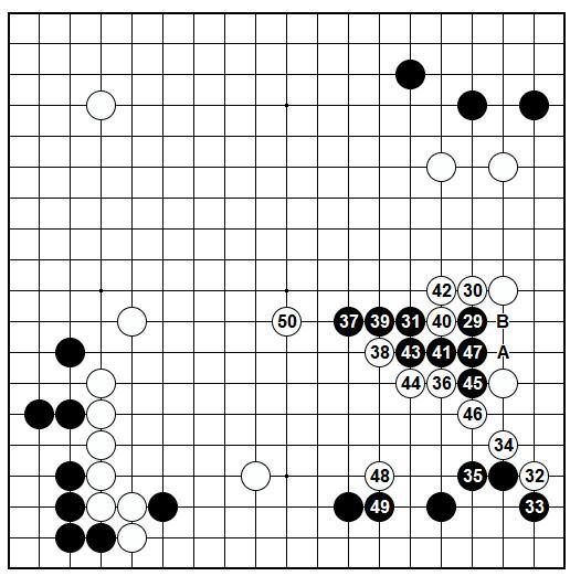 Figure 4 (29-50)