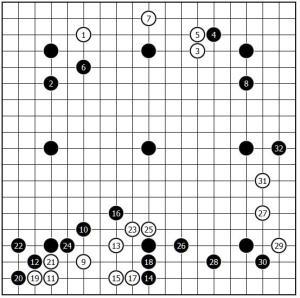 Figure 1 (1- 32)