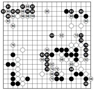 Figure 5 (51-101)
