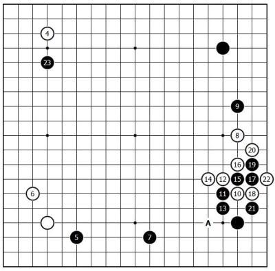 Figure 1 (Move 4 - 23)