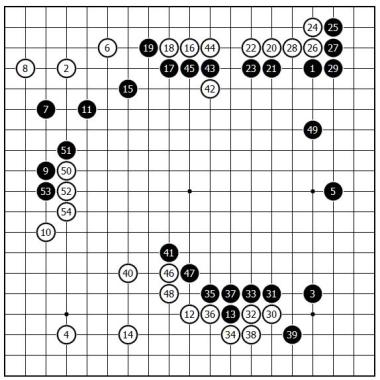 Figure 1 (move 1 ~ 54)