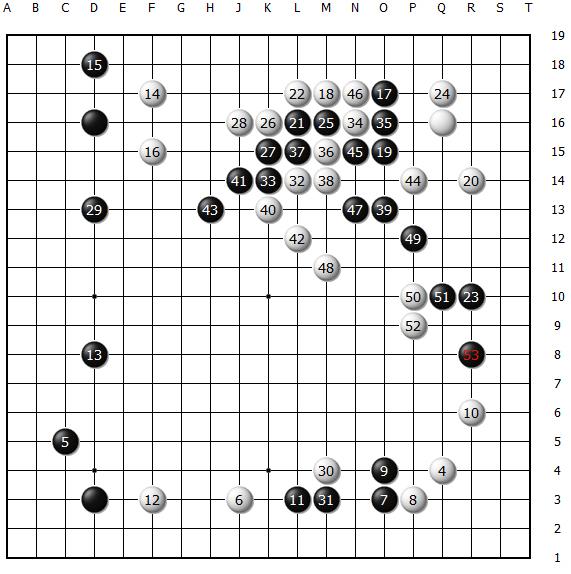 Diagram 1 (1~50)