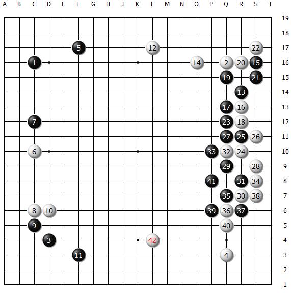 Diagram 1 (move 1 ~ 41)
