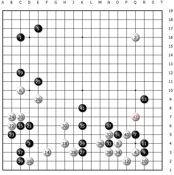 Diagram 1 (move 1 ~ 42)