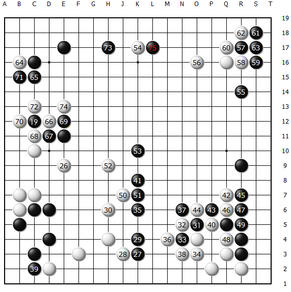 Diagram 2 (move 26 ~ 75)