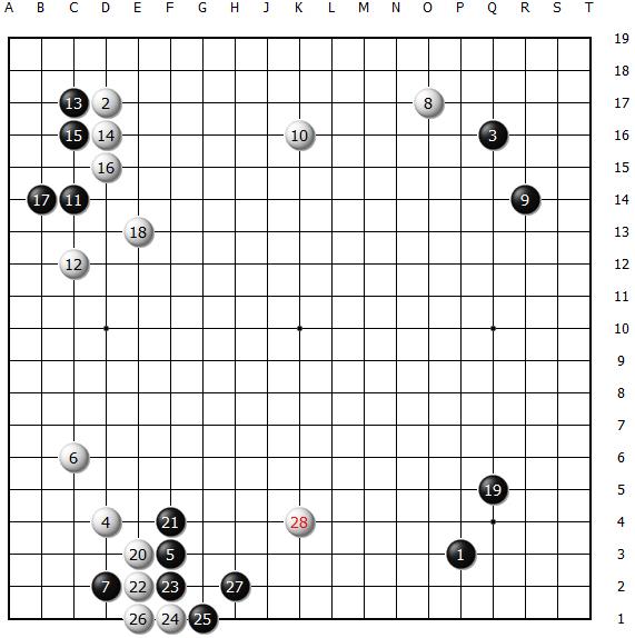 Diagram 1 (move 1 ~ 28)