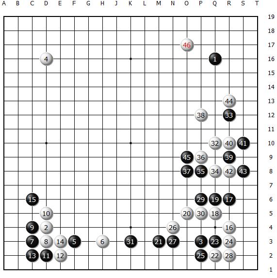 Diagram 1 (move 1 ~ 46)