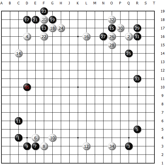 Diagram 1 (move 1 ~ 35)