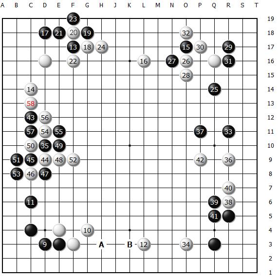 Diagram 2 (move 9 ~ 58)
