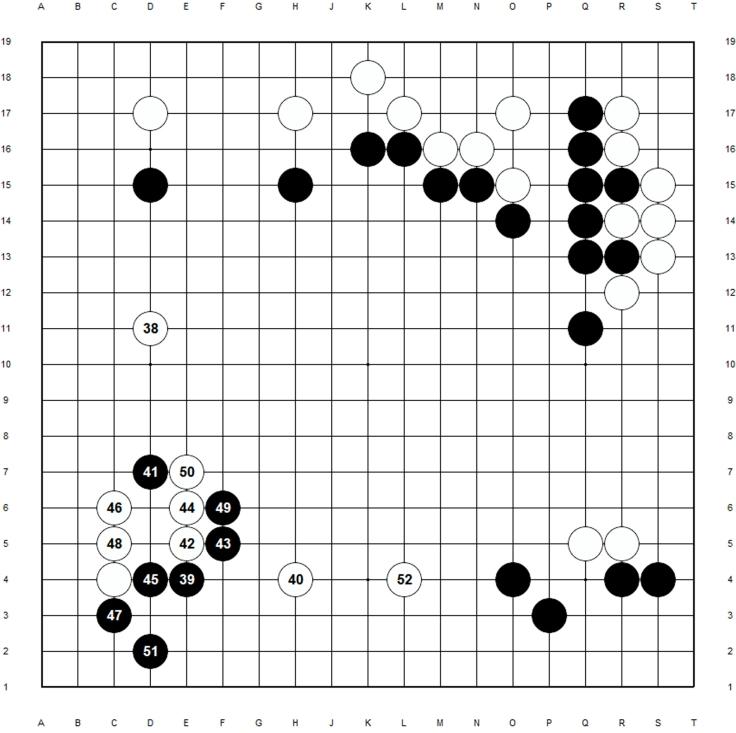 Figure 2 (38-52)