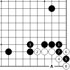 Diagram 5 - Not Recommended for Black