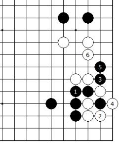 Diagram 7 - Black Failure