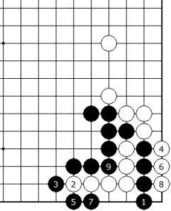 Diagram 7 - White is Dead