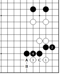 Diagram 8 - White Takes Side