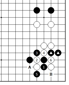 Diagram 9 - Black Failure