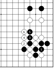 Diagram 10 - Black Failure