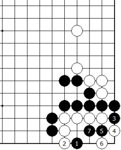 Diagram 10 - White is Dead