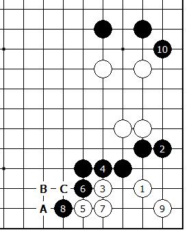 Diagram 11 - Black Not Happy