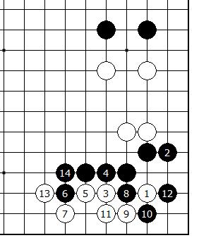 Diagram 12 - White Escapes