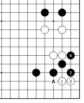 Diagram 17 - White takes Side