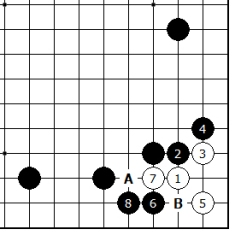 Diagram 18 - Black avoided KO