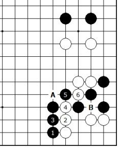 Diagram 20 - Black Failure