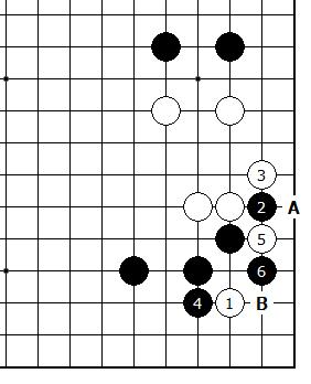 Diagram 22 - Black not Happy