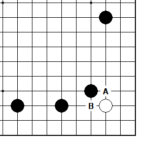 Diagram 1 - White invades 3-3