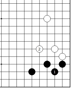 Diagram 2 - Black Over Concentrated