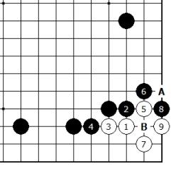 Diagram 2 - common KO