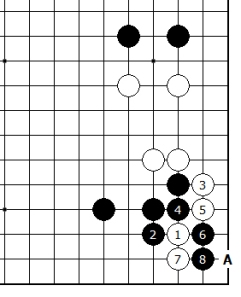 Diagram 3 - Is Black happy?