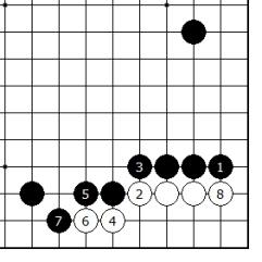 Diagram 3 - White is Alive