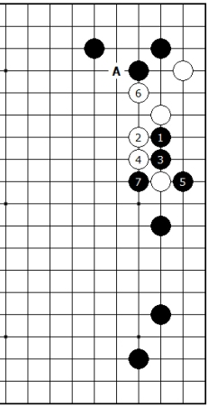 Diagram 10 - Terrible for White