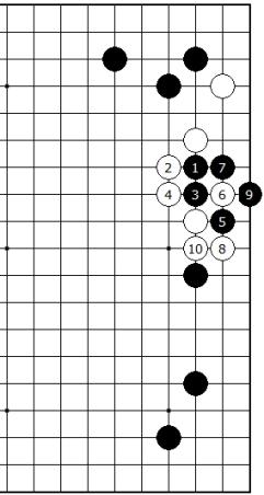 Diagram 13 - Standard Outcome