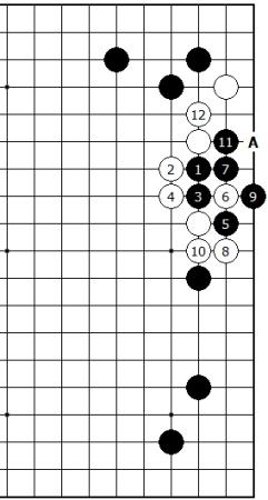 Diagram 14 - Black is bad