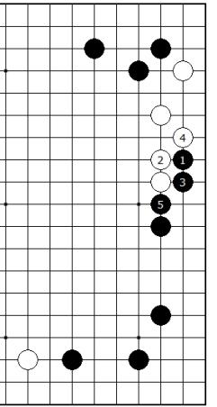 Diagram 2 - White is Bad