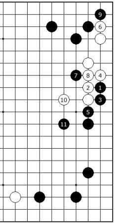 Diagram 3 - Black Attacks White