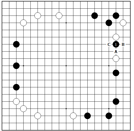 Diagram 1 - Black invasion