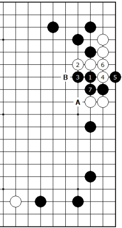 Diagram 7 - White is destroyed