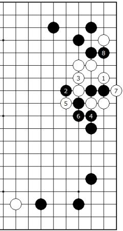 Diagram 10 - White is not Happy