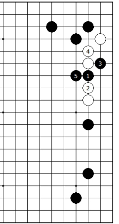 Diagram 1 - White is tricked