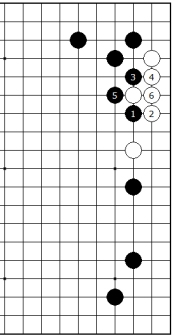 Diagram 5 - Black has thickness