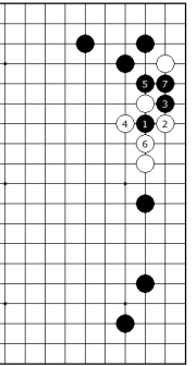 Diagram 7 - Black not happy