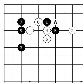 """Diagram 1 - """"Double Sparrow (双飞燕)"""""""