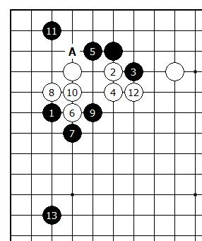 """Diagram 1 – """"Double Sparrow (双飞燕)"""""""