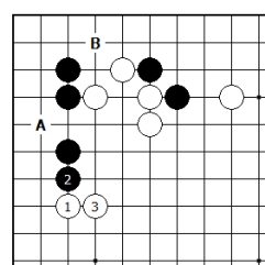 Diagram 4 - Black is not good
