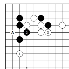 Diagram 5 - Black is good