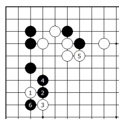 Diagram 7 - Black is happy