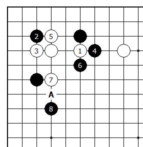 Diagram 6 - Uncertain